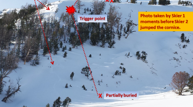(photo: Gallatin National Forest Avalanche Center)